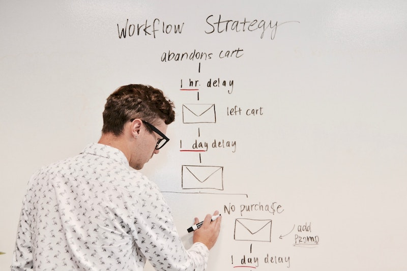 LinkedIn Marketing Best Practices